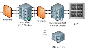 data_center_ins_esl