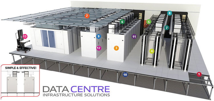 Data-Center-Infrastructure-Solutions