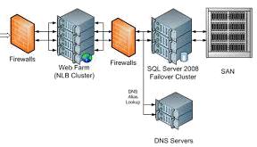 data_center_ins_esl
